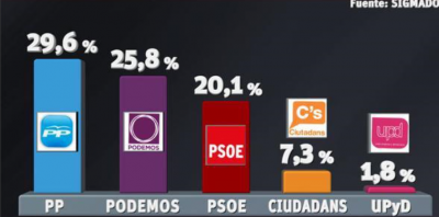 20150220155510-encuestas.png